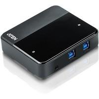 Przełącznik USB 2x4 US234