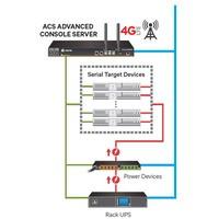 ACS8016SAC-404 16-Port ACS8000 system konsoli